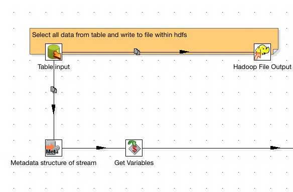 Convert Data Types