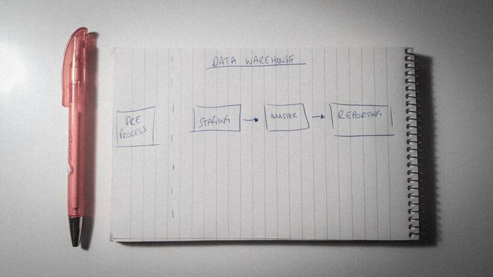 Data Warehousing: Simplified