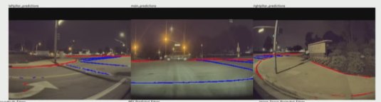 Tesla camera images of a junction (from Andrej Kaparthy)